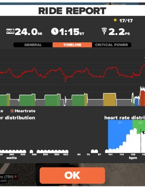 A Zwift workout report