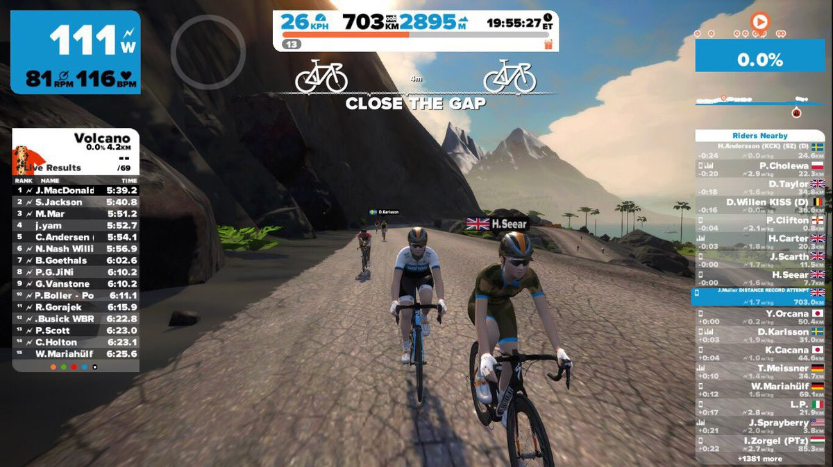 Riders from all over the world on Zwift helped Muller with drafts and encouragement