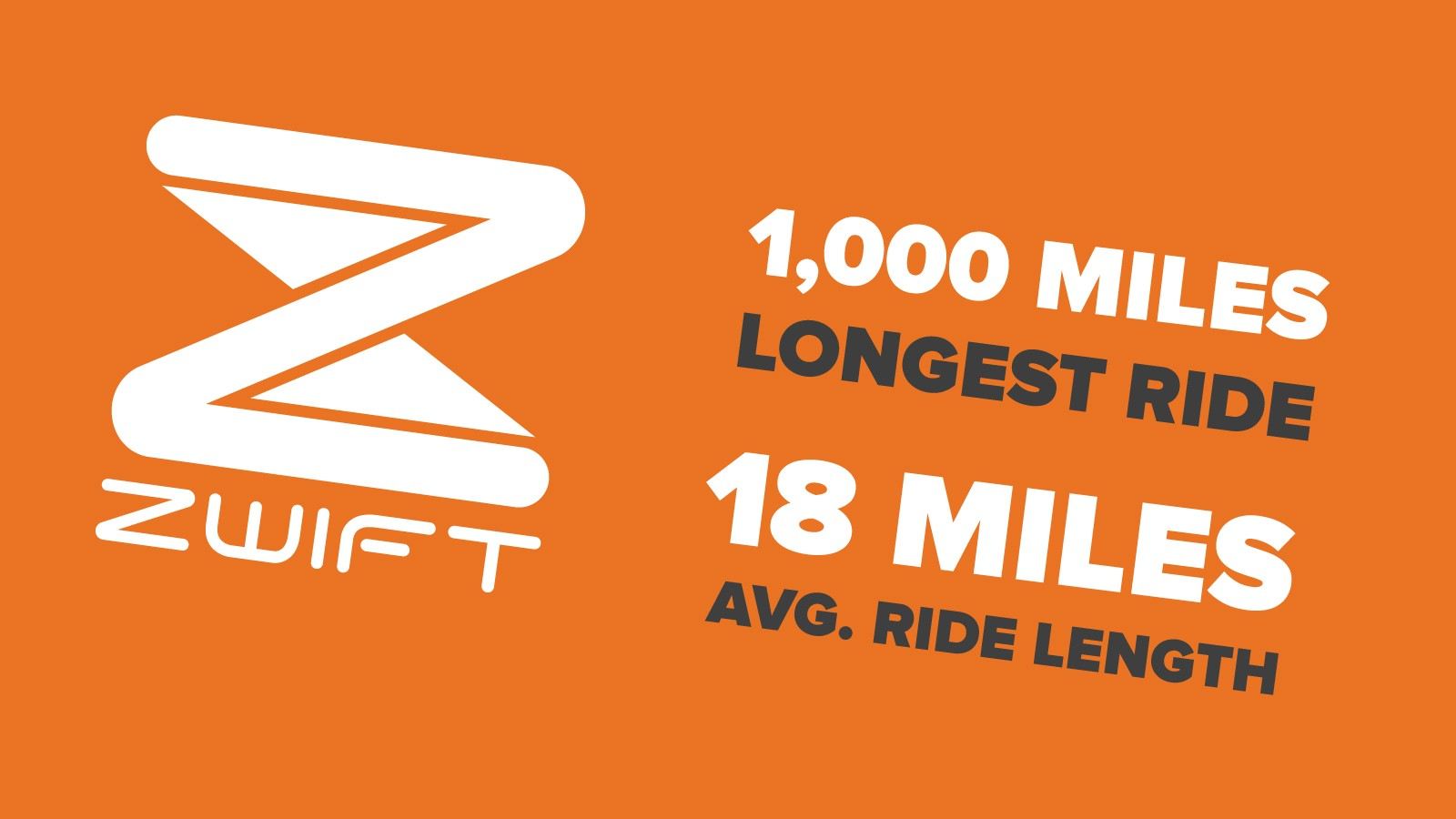Zwift statistics for January 2016 – users averaged 18 miles per ride