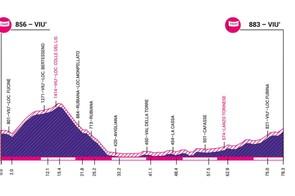 Giro Rosa 2019 stage 2 elevation profile