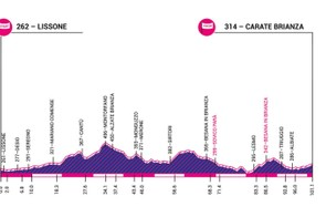 Giro Rosa 2019 stage 4 elevation profile