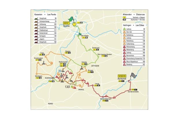 Omloop Het Nieuwsblad route map