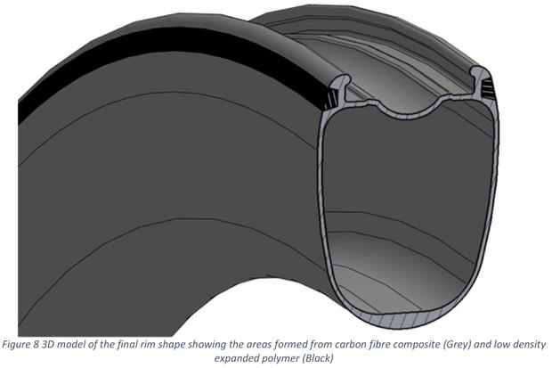 Hunt Limitless 48 aero disc wheelset polymer insert