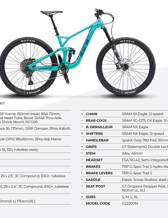 GT Force 29 Expert Spec list