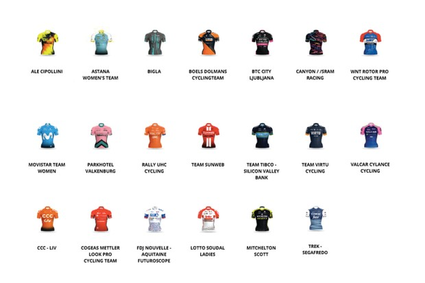 Graphic showing the different team jerseys of the teams competing in La Course 2019