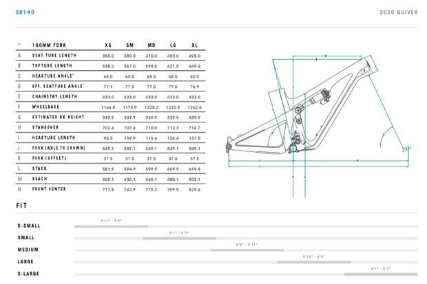 Yeti SB140 geometry