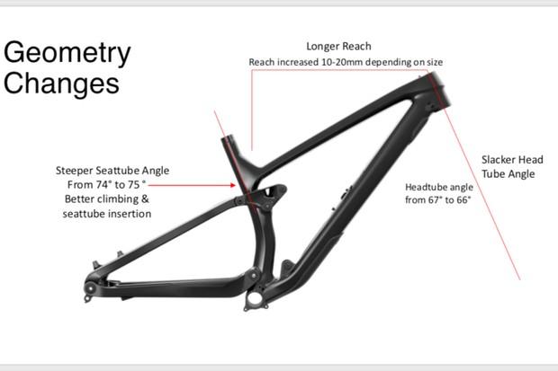 Trek Fuel EX mountain bike frame improvements