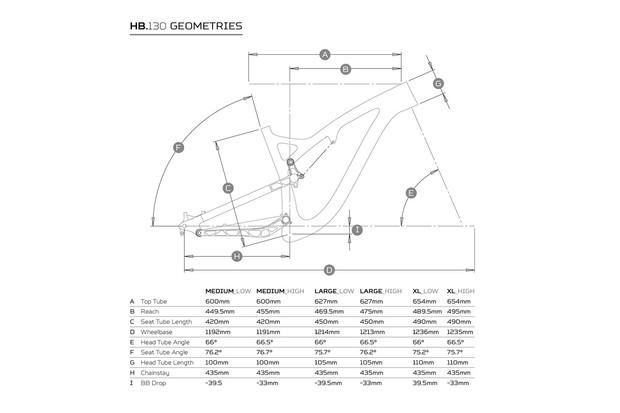 Hope HB130 geometry
