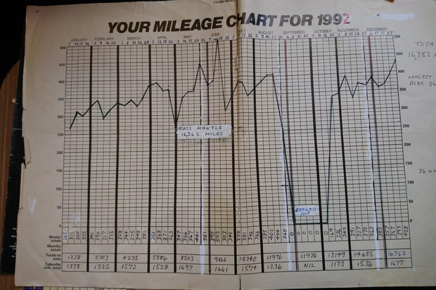 Russ Mantle's mile logging sheet from 1992