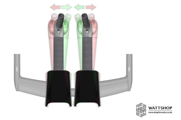 WattShop Anemoi aero extensions system