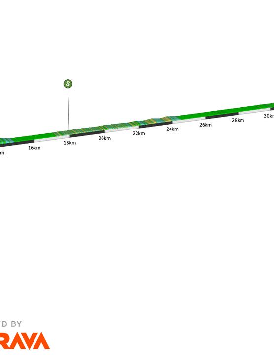 Virtual Tour de France, stage three