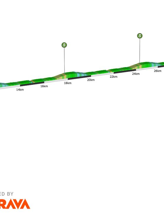 Virtual Tour de France, stage six