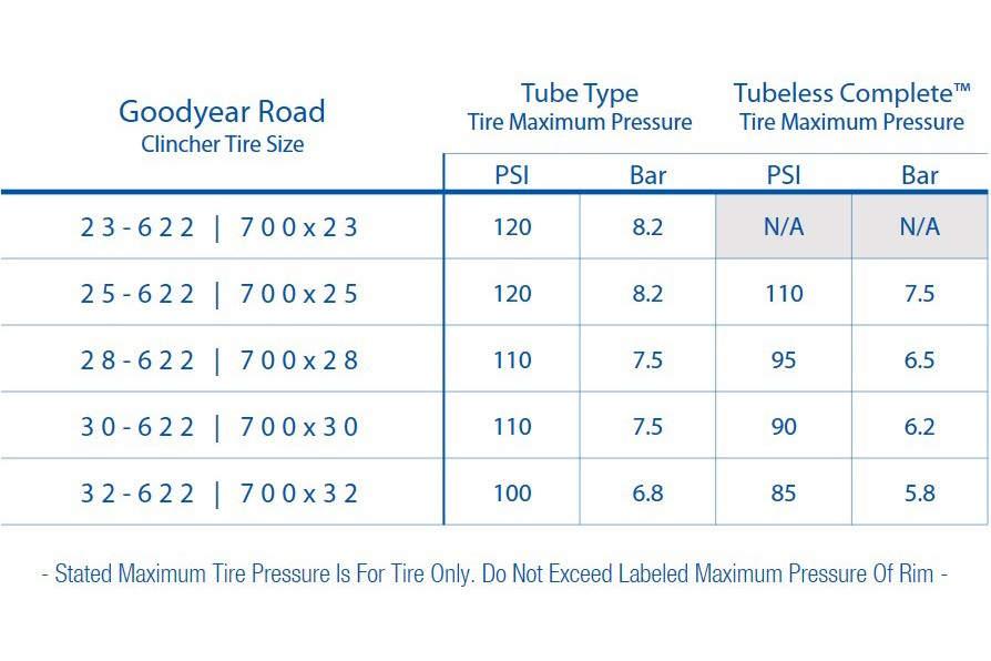 Goodyear Road Pressure Chart