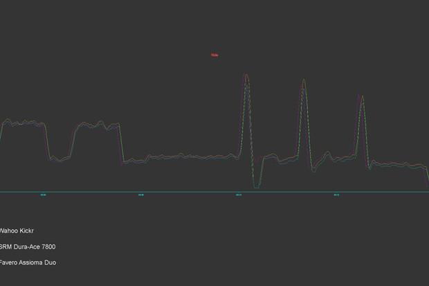 Zwift_John's Short Mix_Wahoo Kickr20_SRM 7800_Favero Assioma Duo_Sprints detail 01