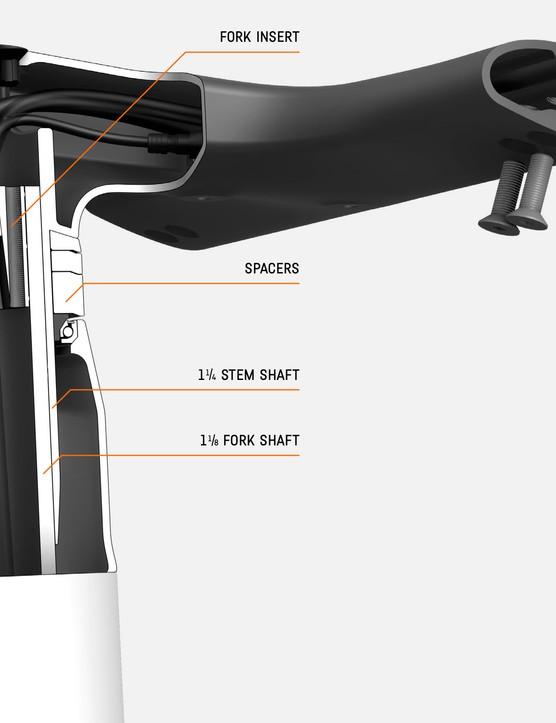 Canyon CP0018 Aerocockpit cutaway diagram