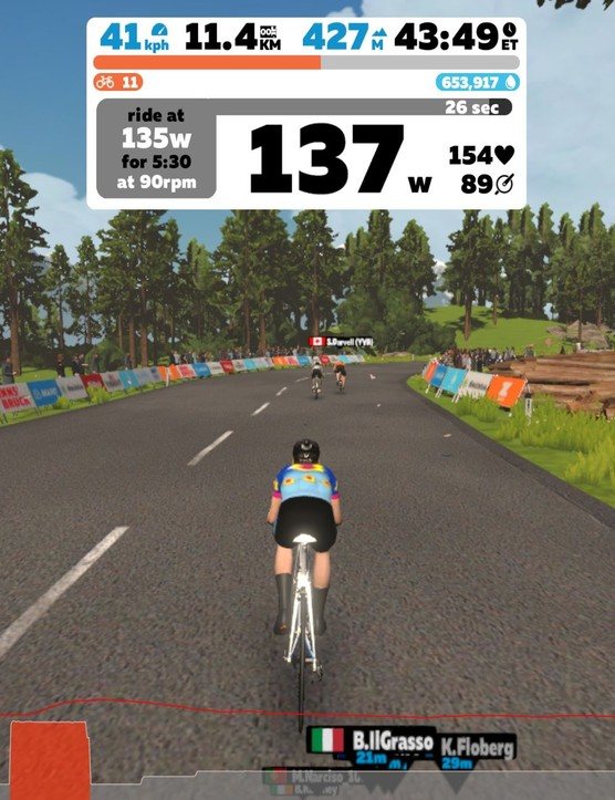 Zwift Academy anaerobic workout