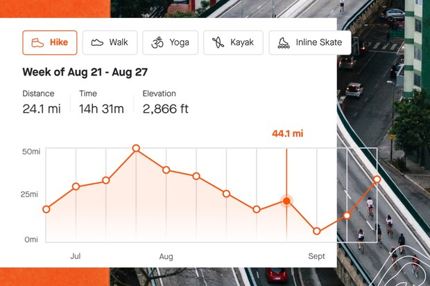 Strava finally adds progress chart to mobile app for all sports