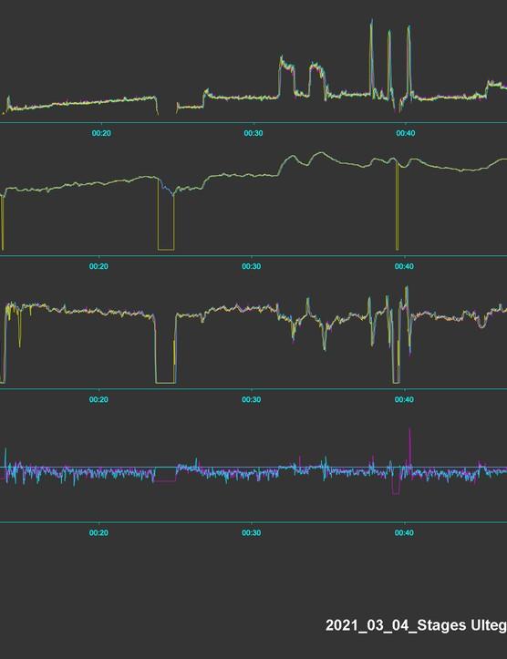 Stages Ultegra R8000 LR data comparison