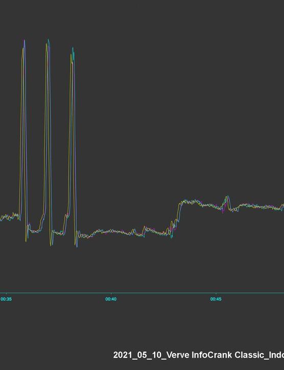 Verve InfoCrank Classic Data Comparison