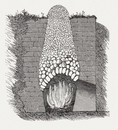 "Cross section of lime kiln during firing. A lime kiln is used to produce quicklime through the calcination of limestone (calcium carbonate). Wood engraving from the book ""Die Wunder der Physik und Chemie (The miracles of physics and chemistry)"" by Ferdinand Siegmund, published by A. Hartleben, Vienna, Pest and Leipzig in 1880."