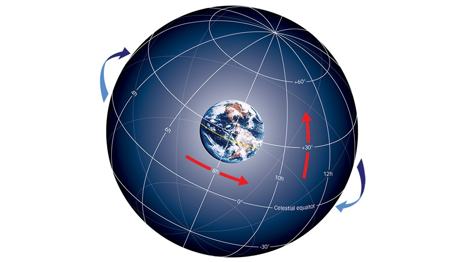 celestial sphere_masked_annos