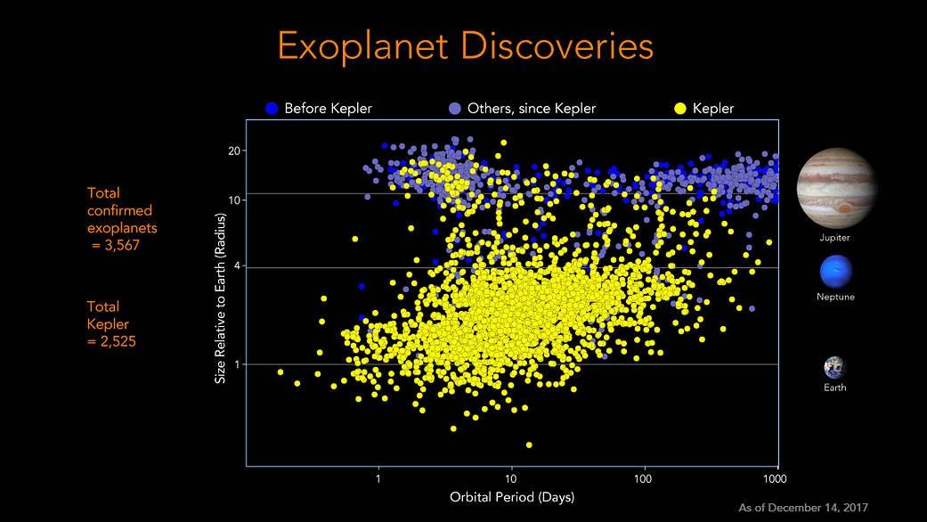 fig10-exoplanetdisc-dec14