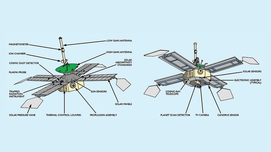 An annotated guide to Mariner 4's instruments. Reused courtesy of of Haynes Publishing.Credit: NASA/JPL-Caltech