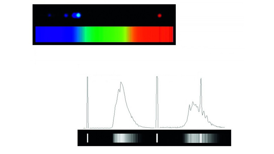 06 - spectroscopy