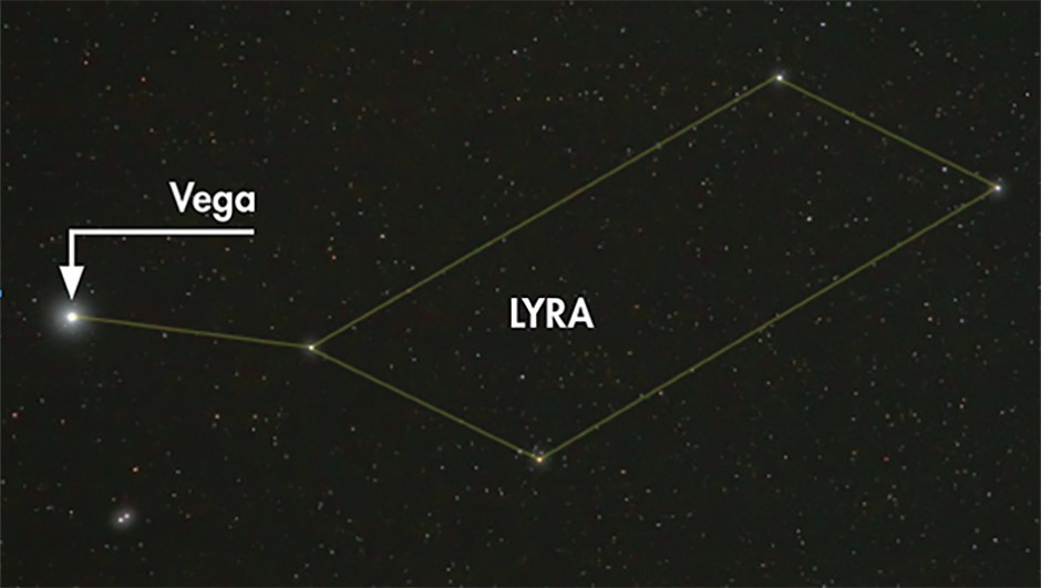 Finding a bright star like Vega in Lyra will help you correctly set your right ascension setting circle.