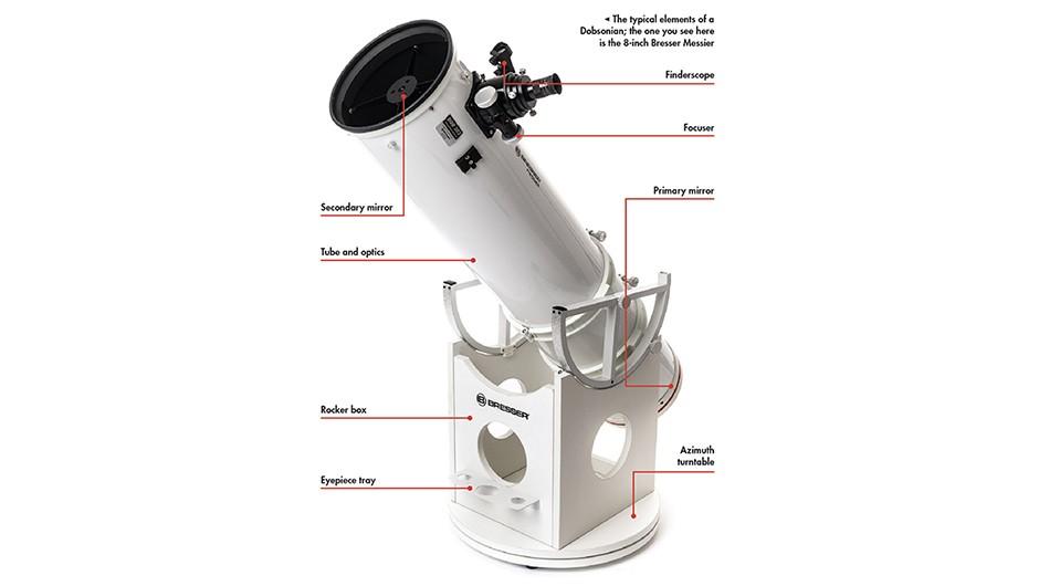 Dobsonian-telescope HEADER