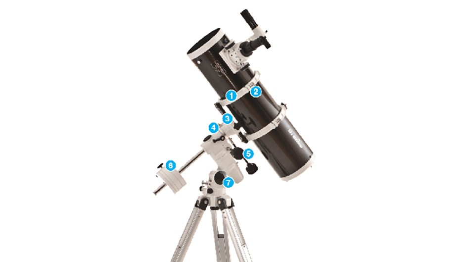 annotated scope OTHER MAIN