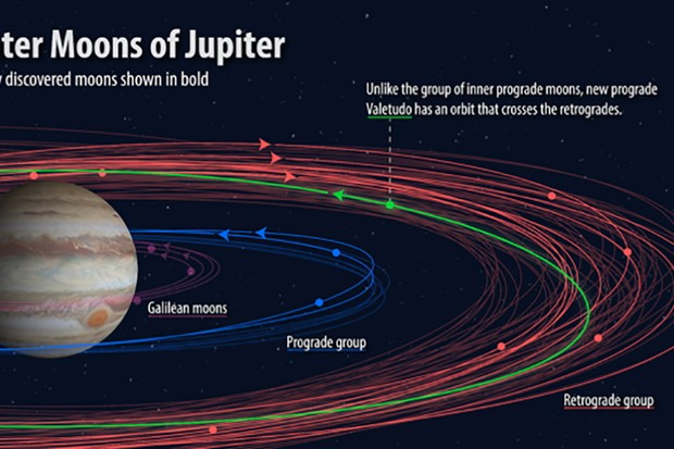 web2_12_new_moons_jupiter_main