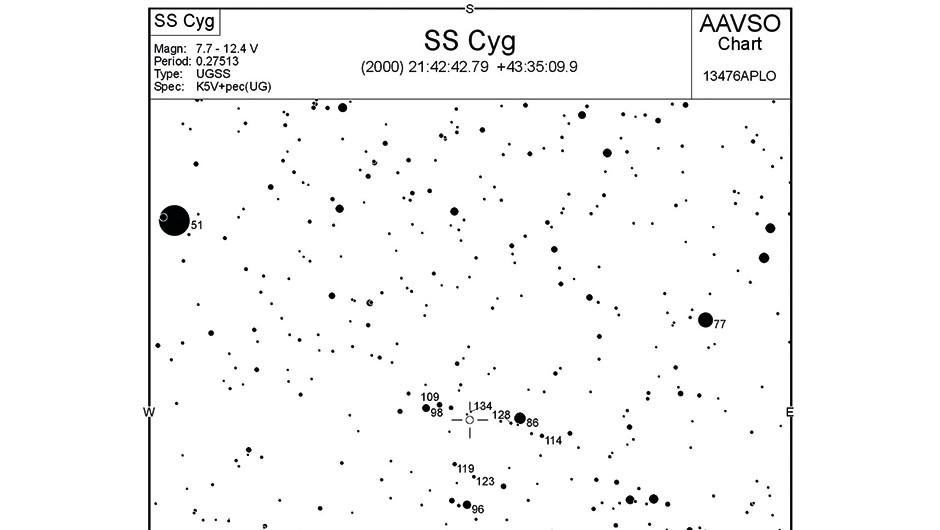 02-variable-stars