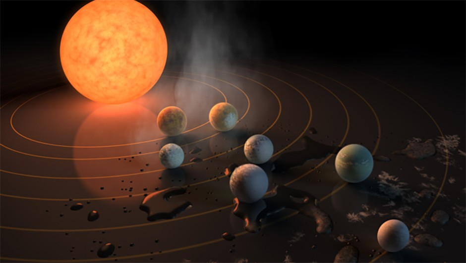 An illustration showing the seven exoplanets in orbit around red dwarf star TRAPPIST-1. The outer three exoplanets might host liquid water on their surface. Credit: NASA/JPL-Caltech