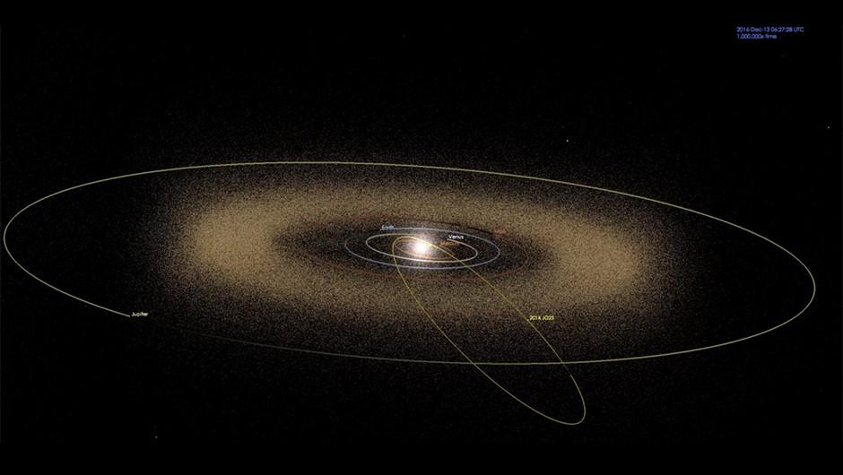 The orbital path of asteroid 2014 JO25. Credit: NASA