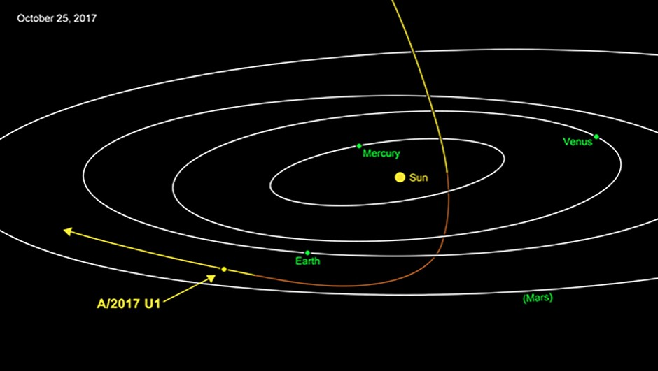 An illustration showing 'Oumuamua's journey through our Solar System. Approaching from 'above', it reached its closest point to the Sun on 9 September 2017, travelling at 44km per second. Credit: NASA/JPL-Caltech