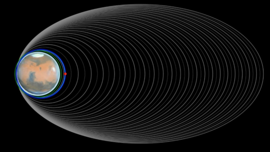 ExoMars initially started in a highly elliptical outer orbit, but is now in a circular one (shown in blue). Credit: ESA