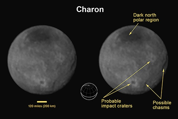 New Horizons images of Pluto's largest moon, taken on 11 July 2015, reveal chasms, craters and a dark polar region. Credit: NASA/JHUAPL/SWRI