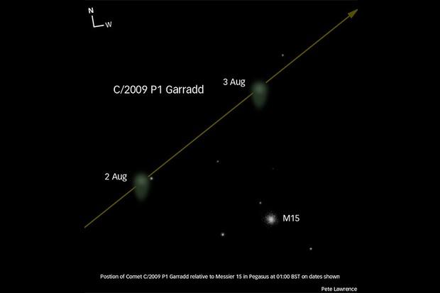 Comet-Garradd+M15