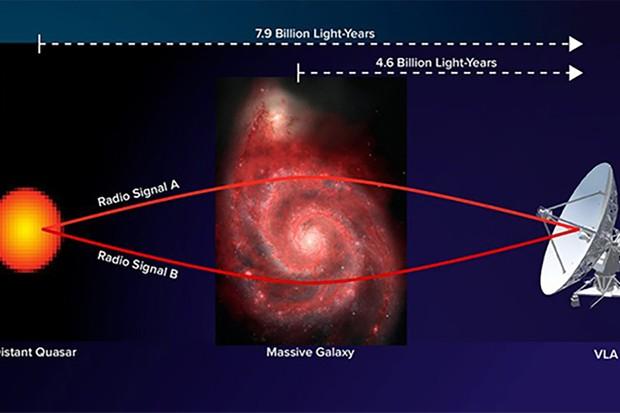 Gravitational-lens-galaxy-02