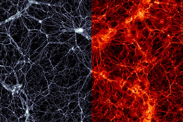 Left: a section of the Illustris simulation showing the distribution of dark matter, with a width and height of 350 million lightyears and a thickness of 300,000 light years. Galaxies are found in the small, white, high-density dots. Right: The same data showing the distribution of normal matter. Credit: Markus Haider / Illustris collaboration