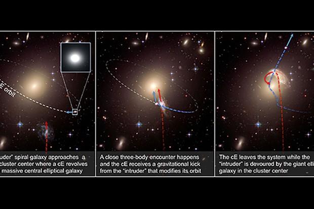 runawaygalaxiesMAIN