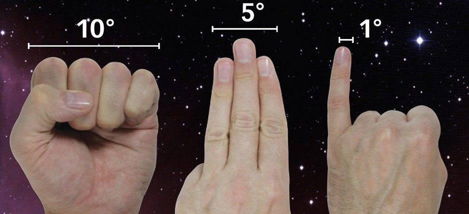Using your hand outstretched at arm's length, your fingers can be used to estimate degrees of distance in the night sky.