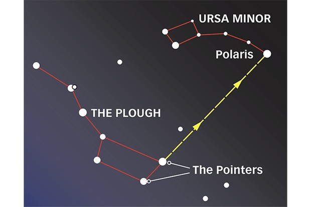 star-hop-astronomy