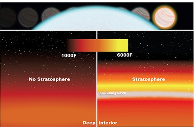 stratosphere discovery