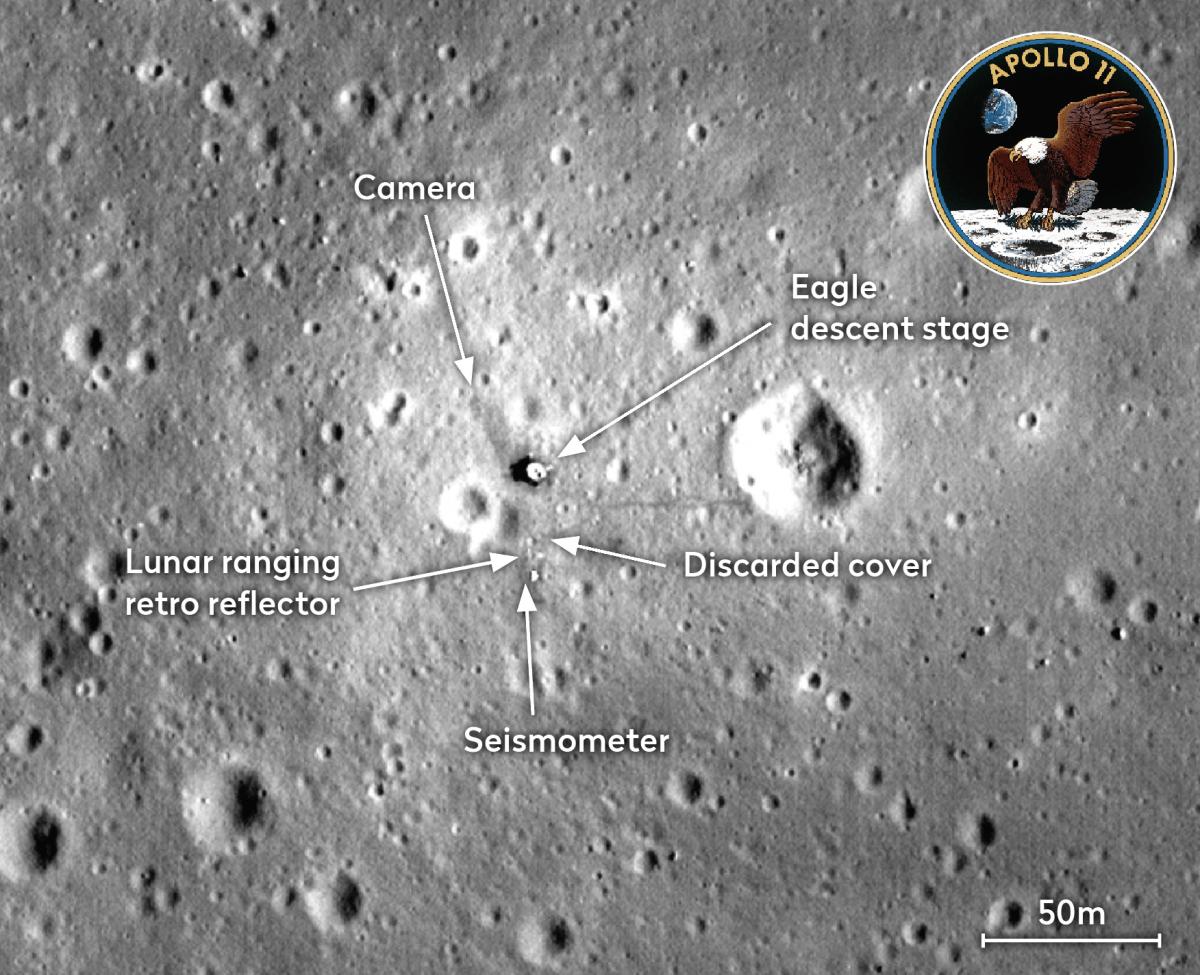 The Apollo 11 landing site. Credit: NASA