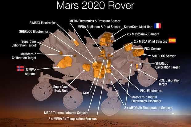 A diagram showing science instruments on NASA's Mars 2020 rover Credit: NASA