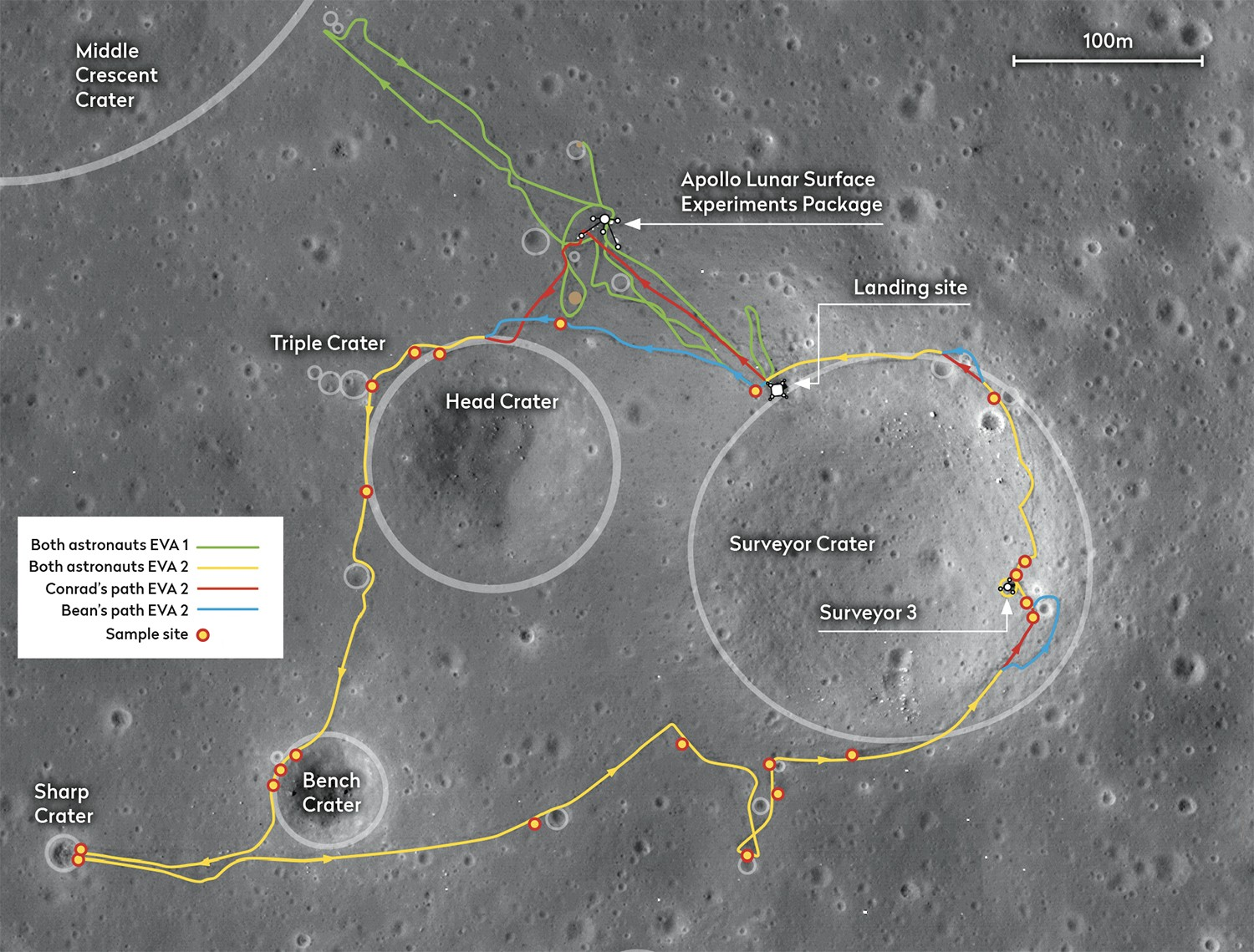 The paths of Conrad and Bean's two moonwalks, which totalled almost eight hours and yielded 34kg of samples. Credit: NASA