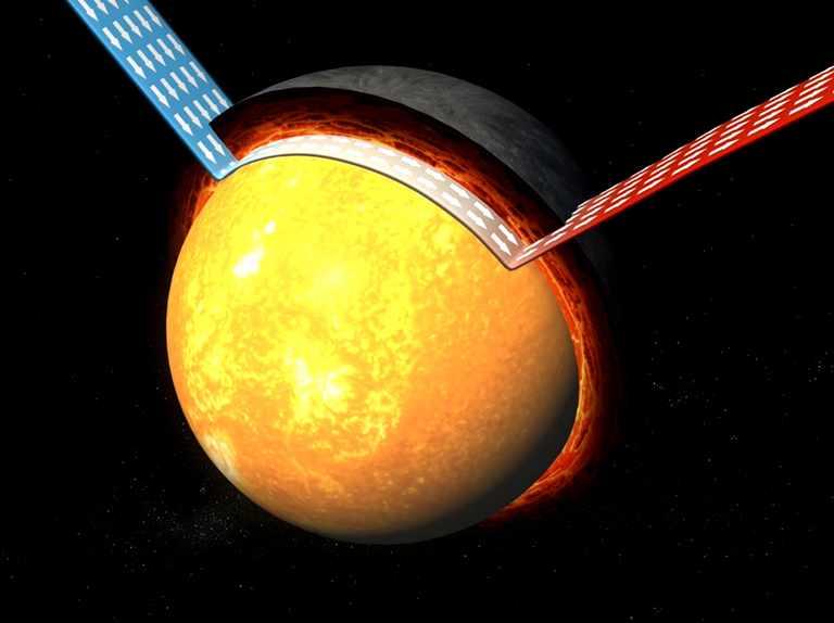 Understanding Mercury's magnetic poles