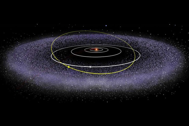 What is the Kuiper Belt? A guide to the outer Solar System